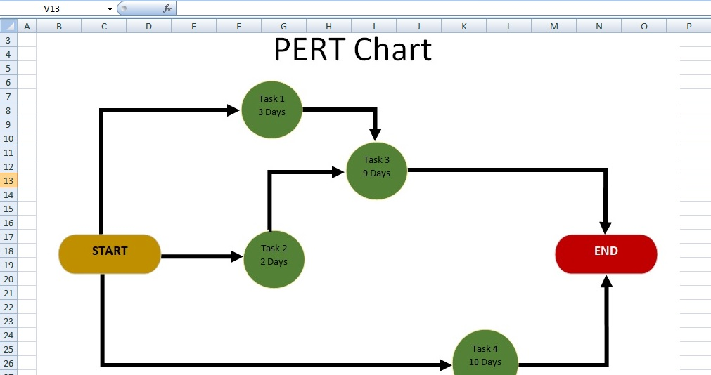 pert chart excel - Gecce.tackletarts.co