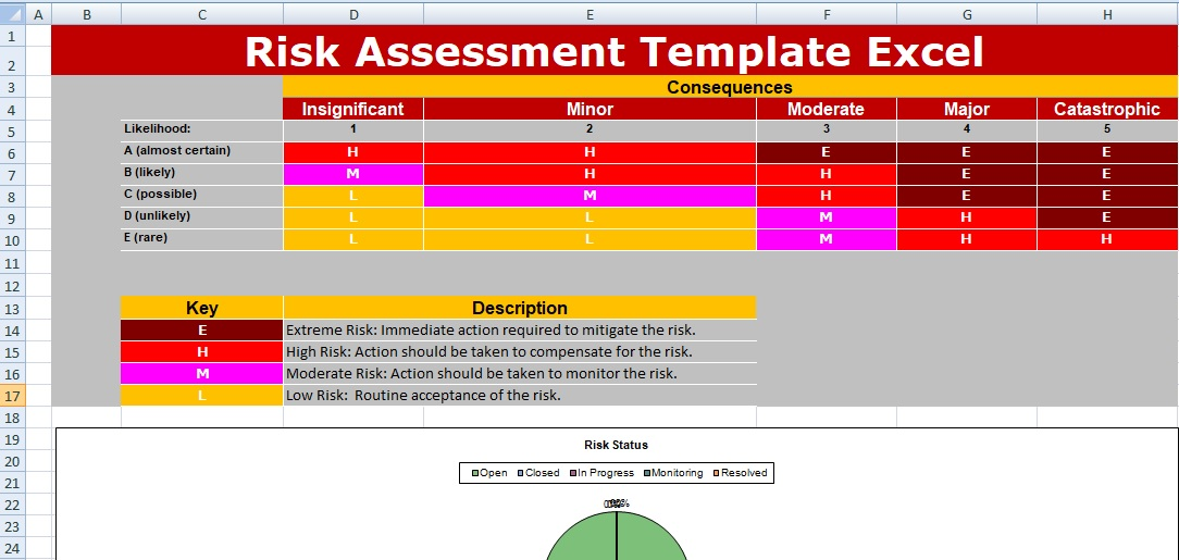 Risk Assessment Template Excel Spreadsheet  Excel Spreadsheet