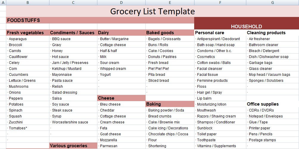 Grocery List Template Spreadsheet  Spreadsheettemple