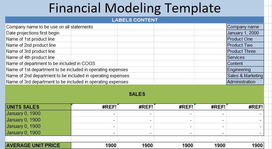 Financial Modeling Template Excel