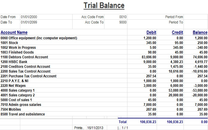 trial balance sheet template excel - Boat.jeremyeaton.co