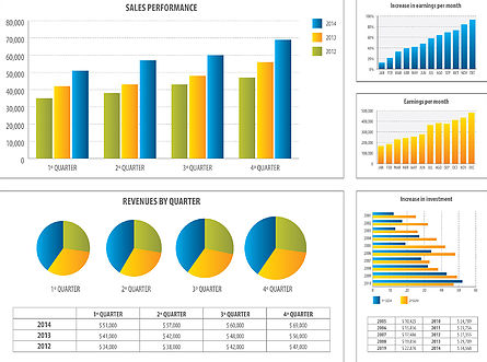 Project dashboard Templates