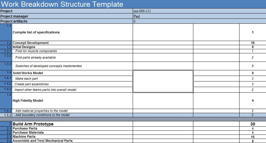 Free Work Breakdown Structure Template  Spreadsheettemple