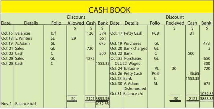 Bank Cash Book Template Excel Format
