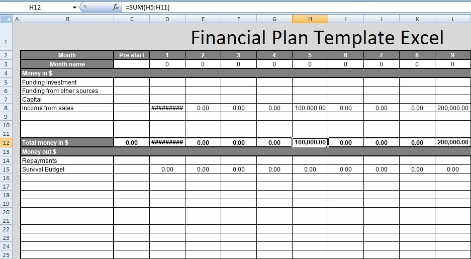 Financial Plan Template Excel Free