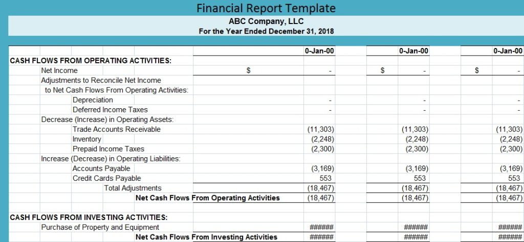 Financial Report Template Free