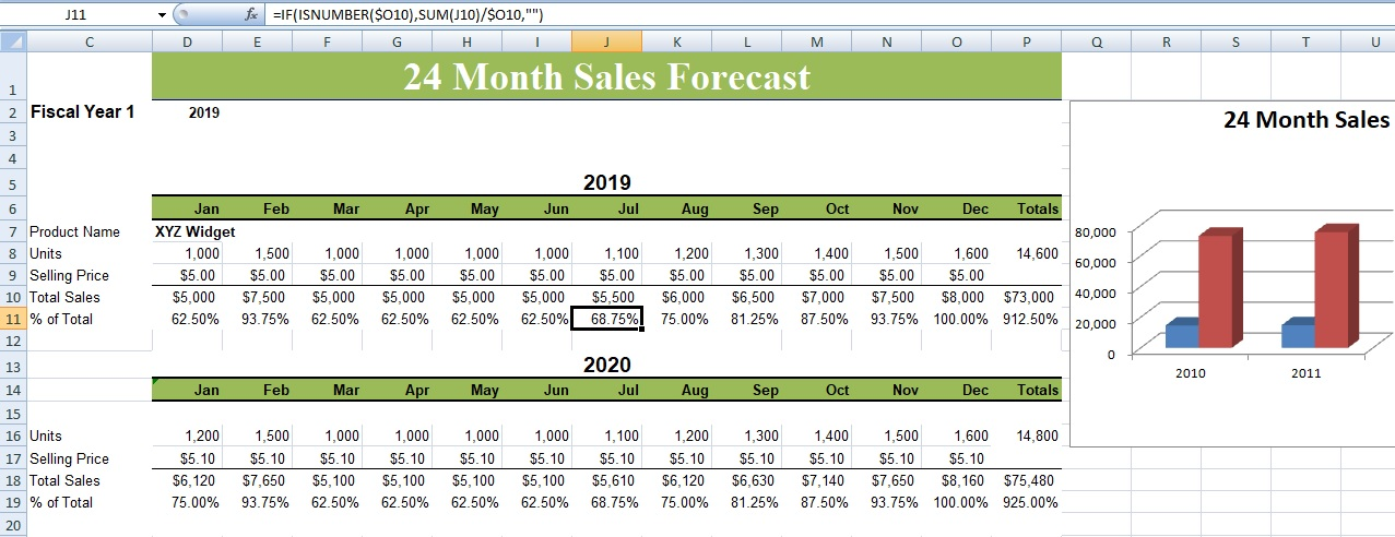 24 Months Sales Forecast Sheet Template