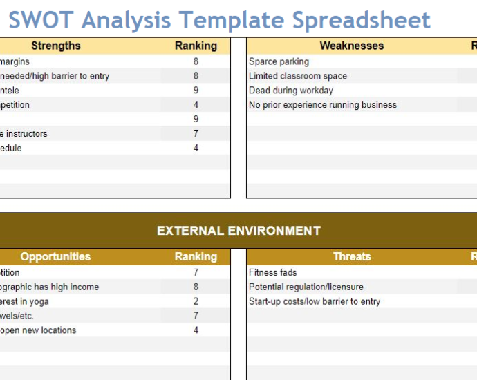 SWOT Analysis Template Spreadsheet